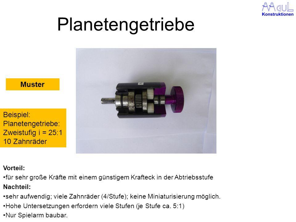 Planetengetriebe Muster Beispiel: Planetengetriebe: