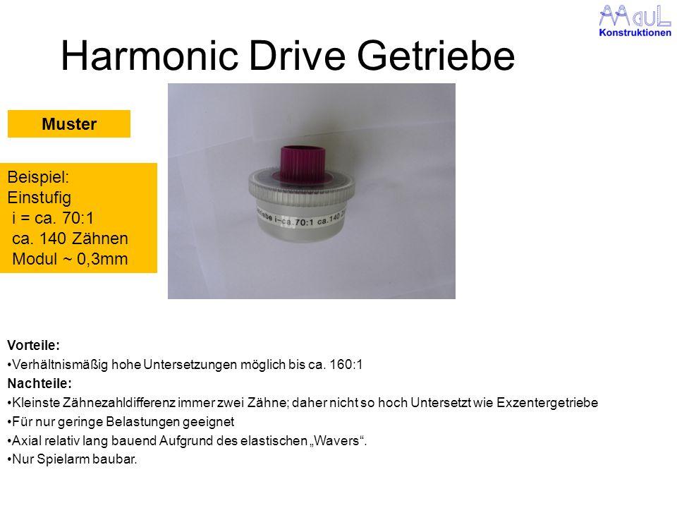 Harmonic Drive Getriebe