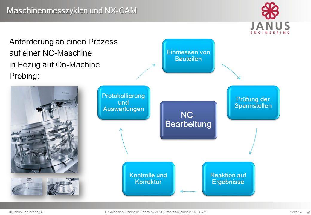 Maschinenmesszyklen und NX-CAM