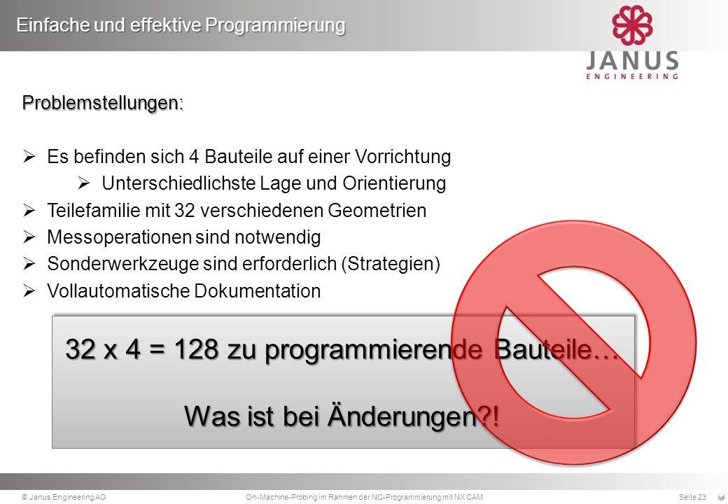 32 x 4 = 128 zu programmierende Bauteile… Was ist bei Änderungen !