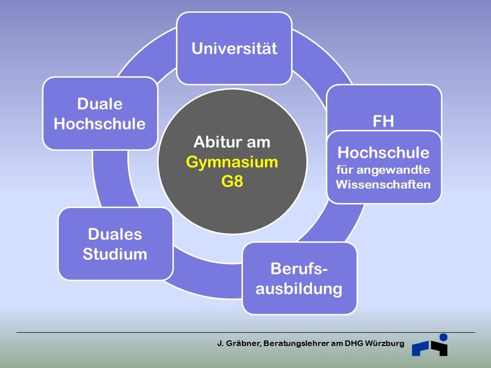 Universität Duale Hochschule FH Abitur am Gymnasium G8 Hochschule