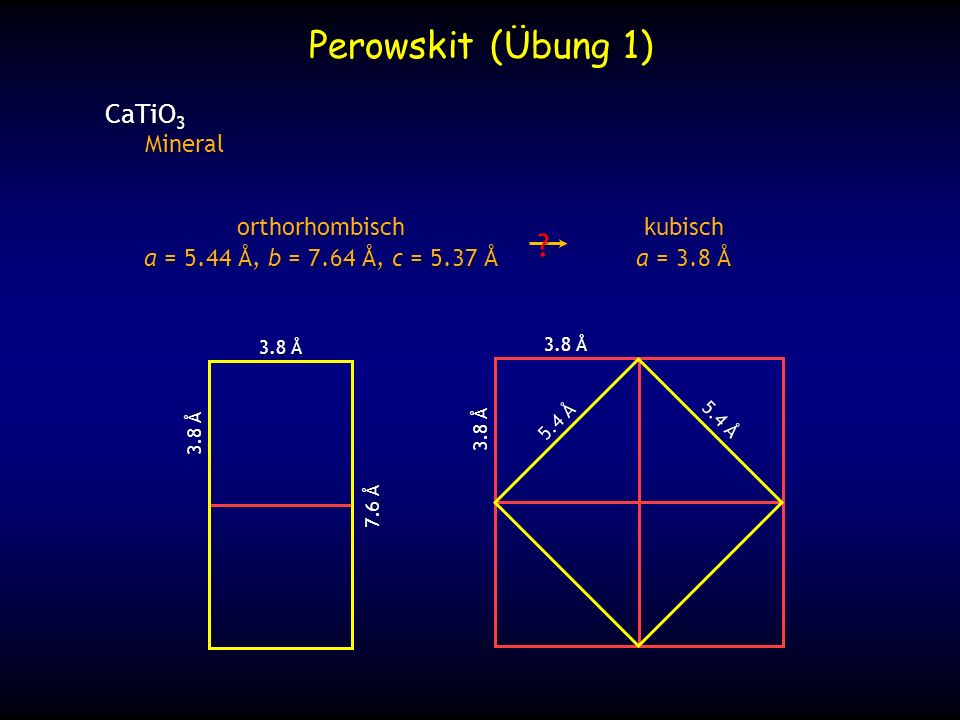 Perowskit (Übung 1) CaTiO3 Mineral kubisch orthorhombisch