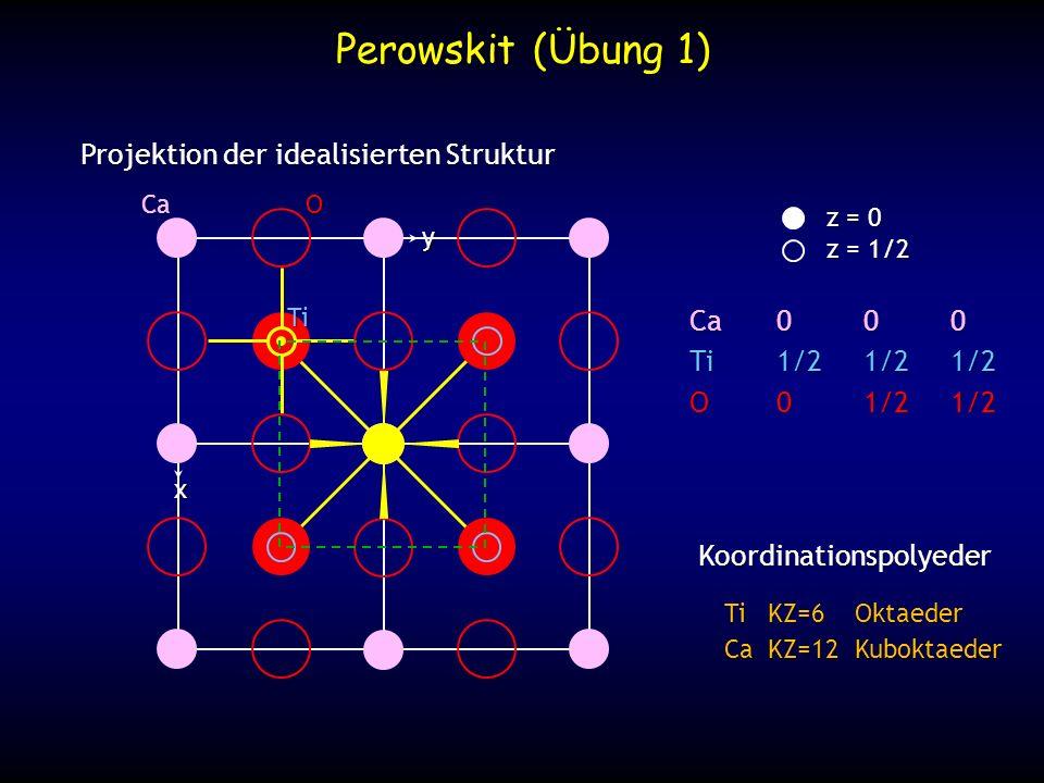 Perowskit (Übung 1) Projektion der idealisierten Struktur Ca 0 0 0