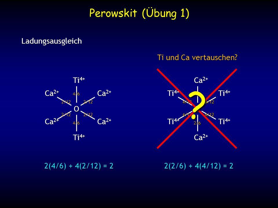 Perowskit (Übung 1) Ladungsausgleich Ti und Ca vertauschen Ti4+ O