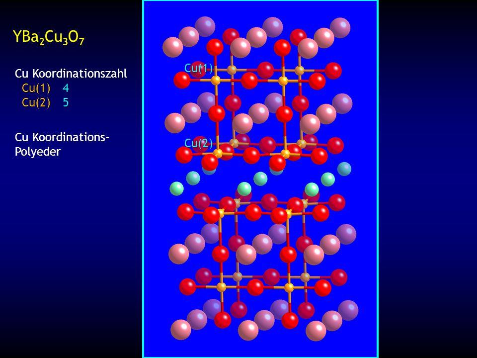 YBa2Cu3O7 Cu(1) Cu Koordinationszahl Cu(1) 4 Cu(2) 5 Cu Koordinations-