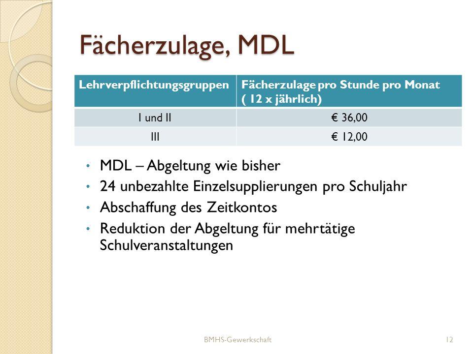 Fächerzulage, MDL MDL – Abgeltung wie bisher