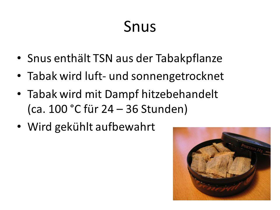 Snus Snus enthält TSN aus der Tabakpflanze