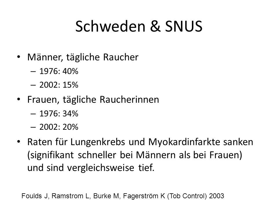 Schweden & SNUS Männer, tägliche Raucher Frauen, tägliche Raucherinnen