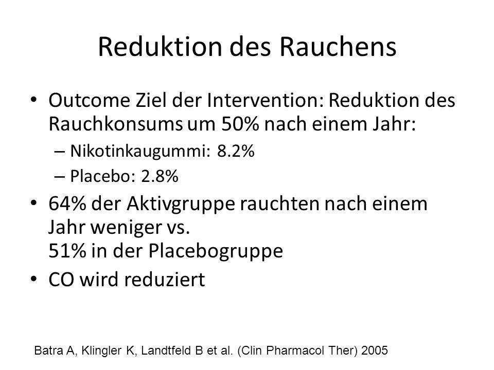 Reduktion des Rauchens