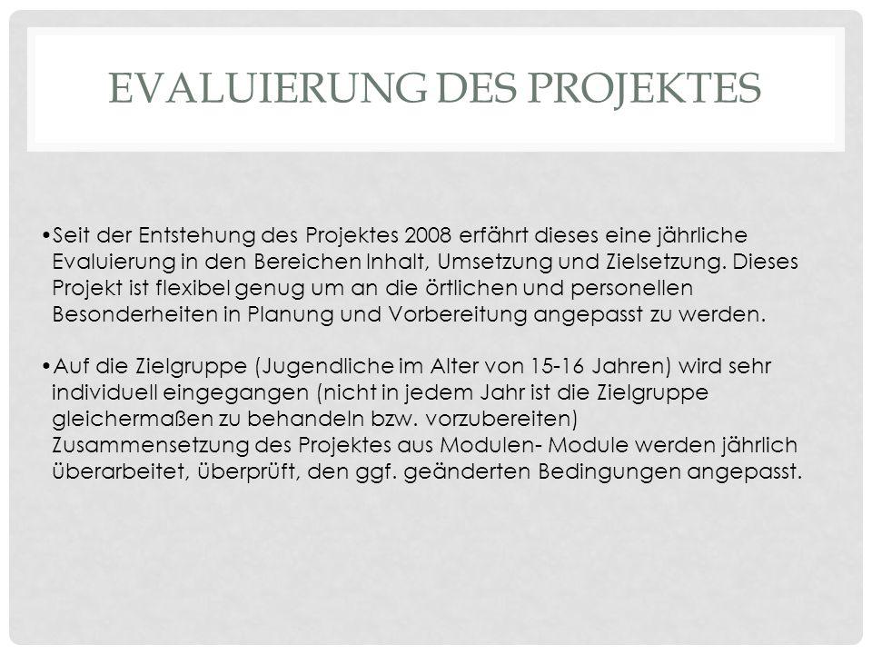 Evaluierung des Projektes