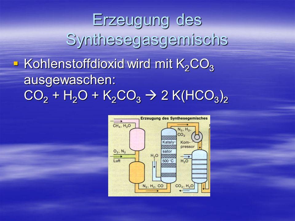 Erzeugung des Synthesegasgemischs