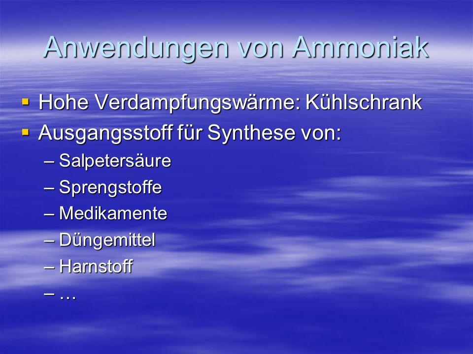Anwendungen von Ammoniak