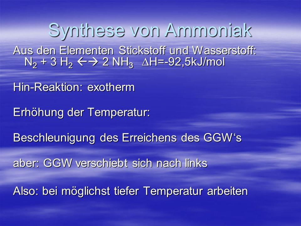 Synthese von Ammoniak Aus den Elementen Stickstoff und Wasserstoff: N2 + 3 H2  2 NH3 DH=-92,5kJ/mol.