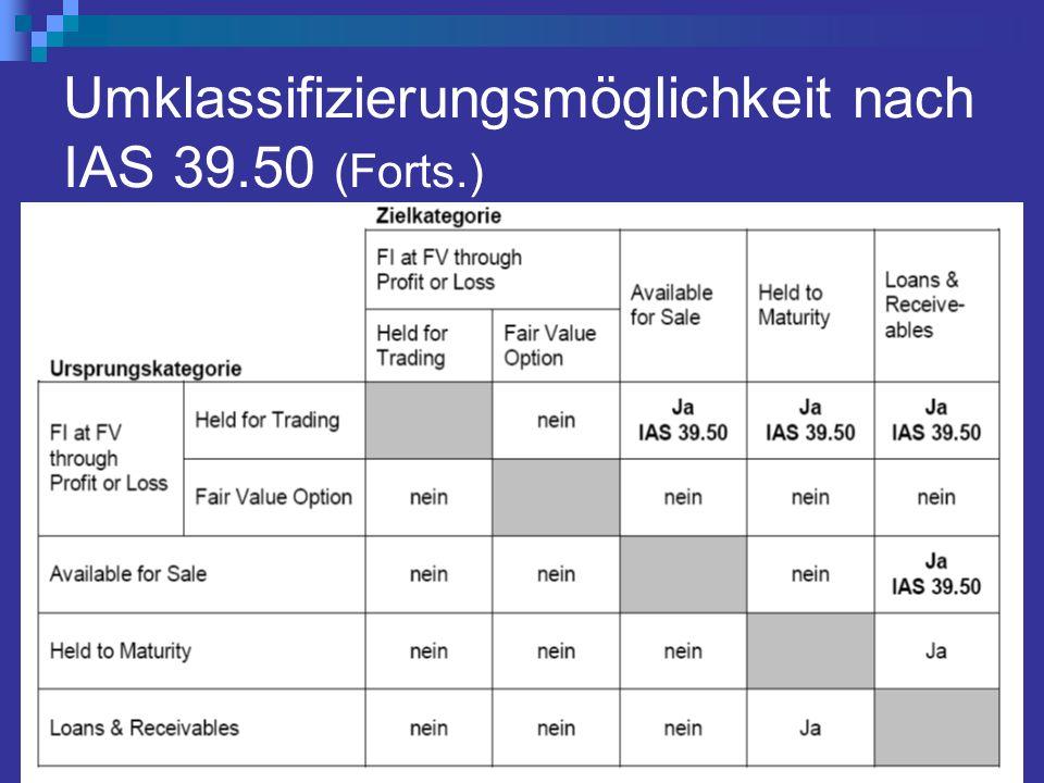 Umklassifizierungsmöglichkeit nach IAS 39.50 (Forts.)