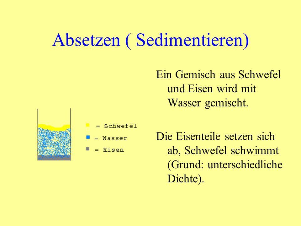 Absetzen ( Sedimentieren)