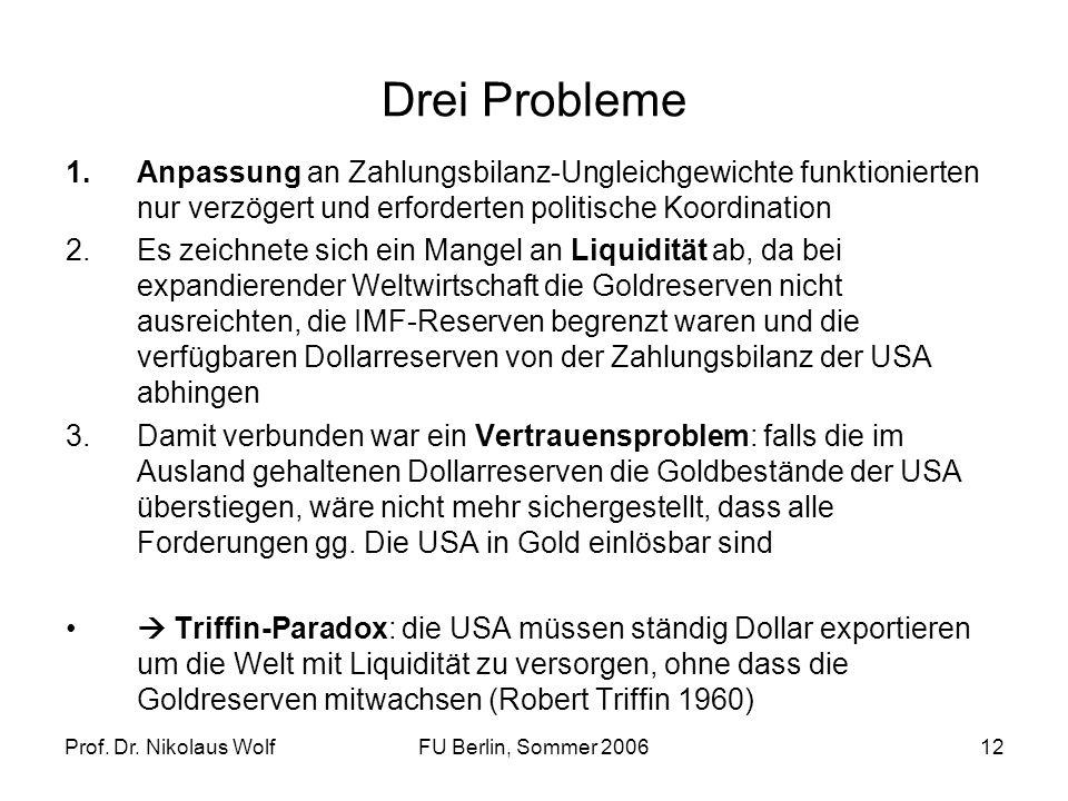 Drei Probleme Anpassung an Zahlungsbilanz-Ungleichgewichte funktionierten nur verzögert und erforderten politische Koordination.