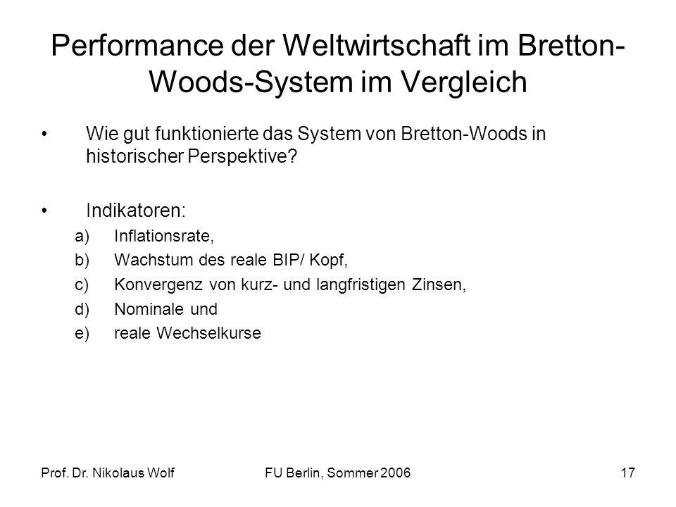 Performance der Weltwirtschaft im Bretton-Woods-System im Vergleich