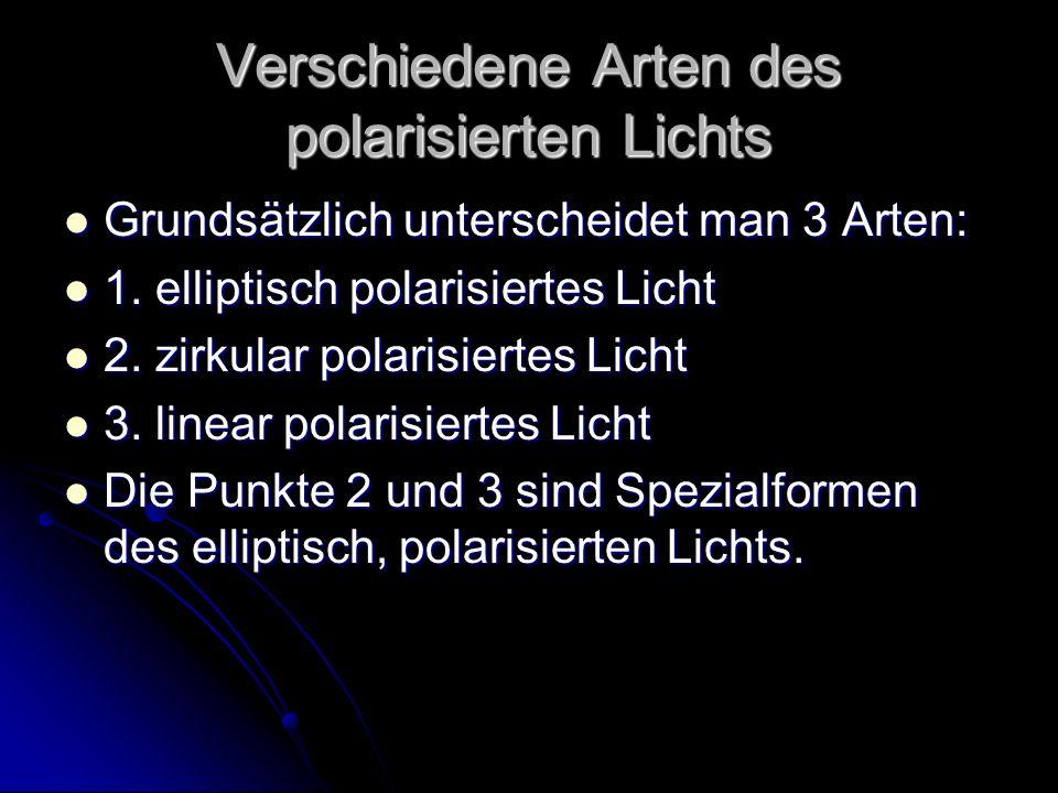 Verschiedene Arten des polarisierten Lichts