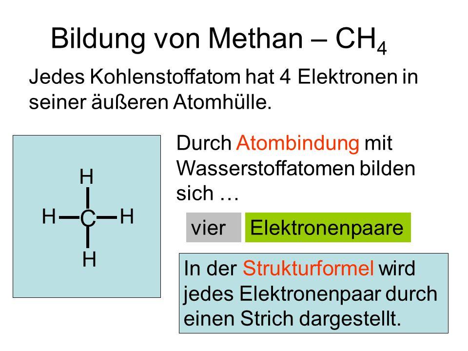 Bildung von Methan – CH4 C C