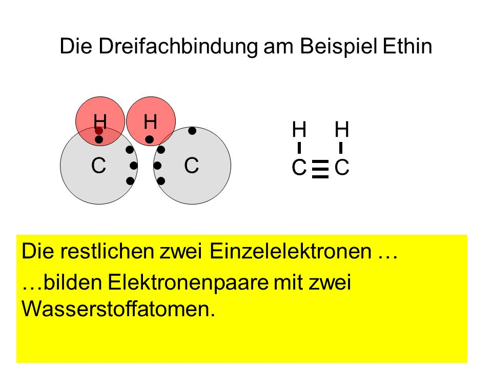Die Dreifachbindung am Beispiel Ethin