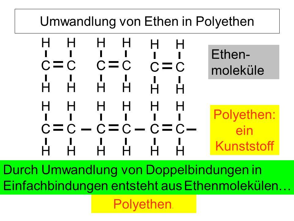 Umwandlung von Ethen in Polyethen