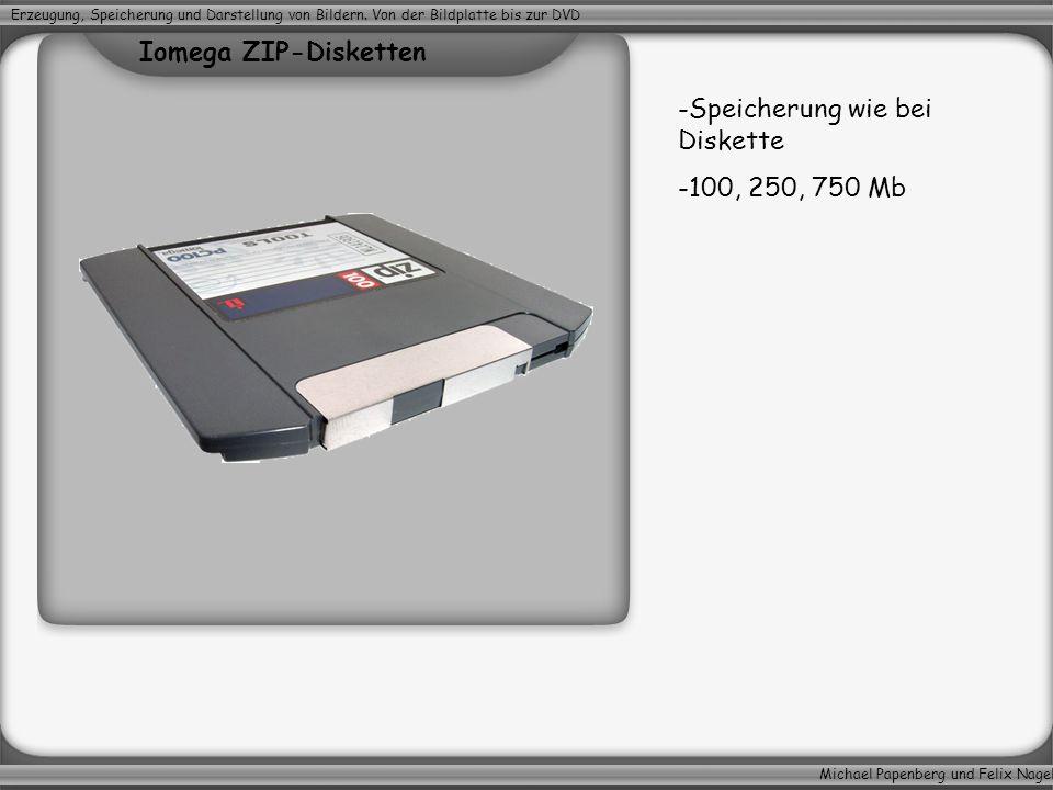 Speicherung wie bei Diskette 100, 250, 750 Mb