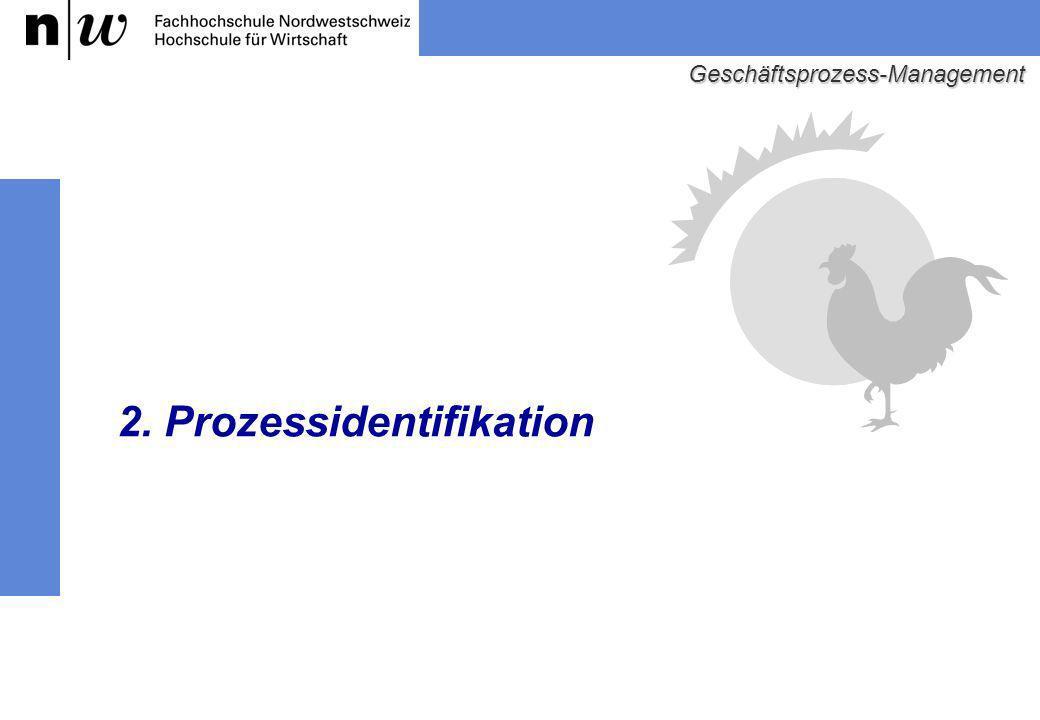 2. Prozessidentifikation