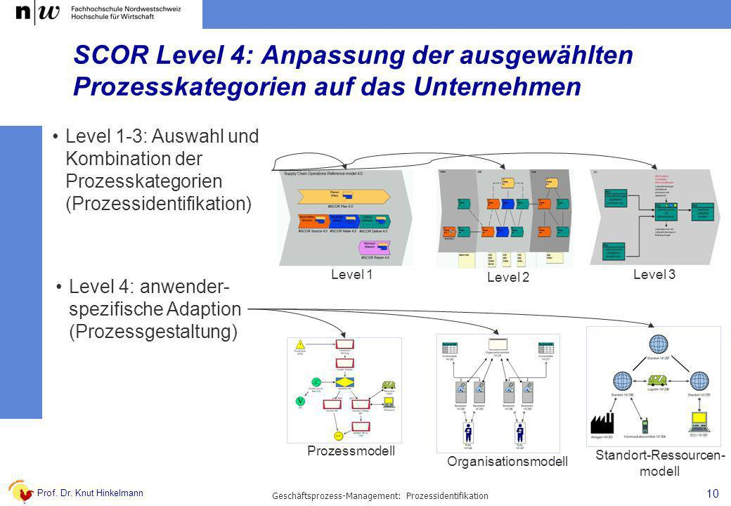 SCOR Level 4: Anpassung der ausgewählten Prozesskategorien auf das Unternehmen