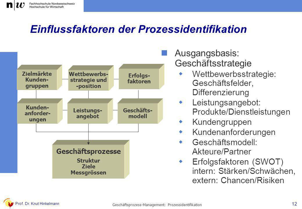 Einflussfaktoren der Prozessidentifikation