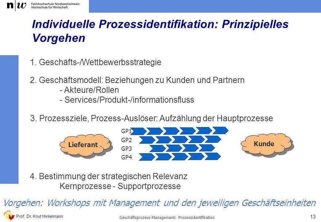 Individuelle Prozessidentifikation: Prinzipielles Vorgehen