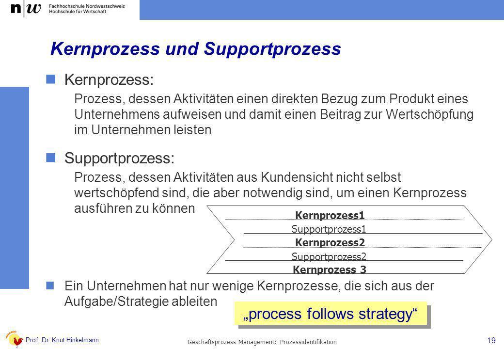 Kernprozess und Supportprozess