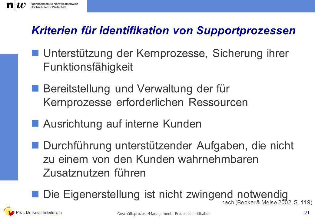 Kriterien für Identifikation von Supportprozessen