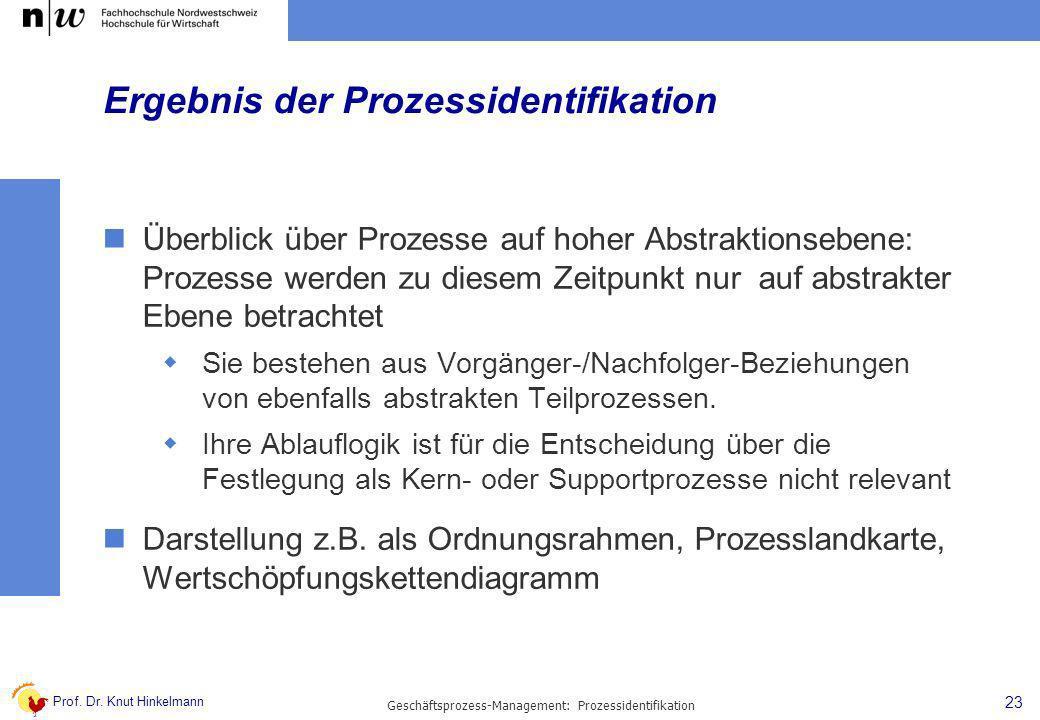 Ergebnis der Prozessidentifikation