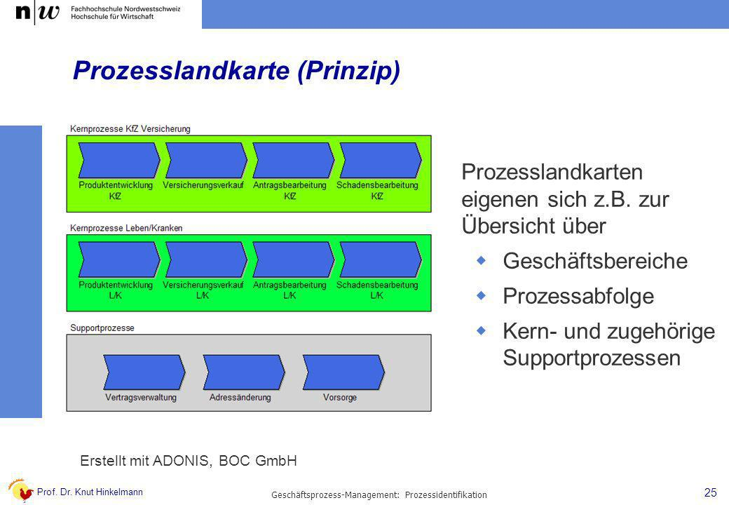 Prozesslandkarte (Prinzip)