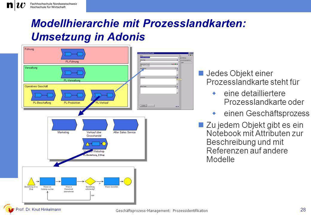Modellhierarchie mit Prozesslandkarten: Umsetzung in Adonis