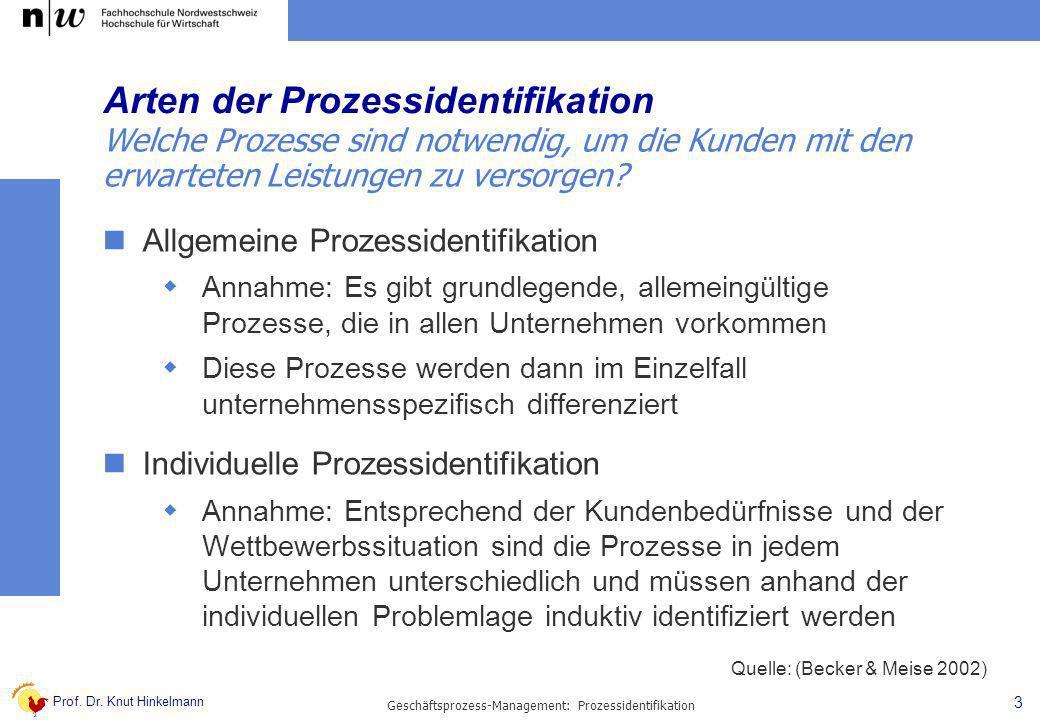 Arten der Prozessidentifikation