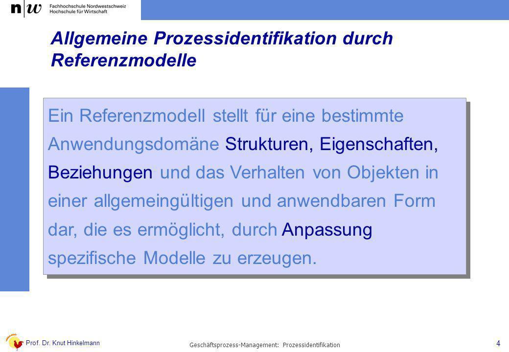 Allgemeine Prozessidentifikation durch Referenzmodelle
