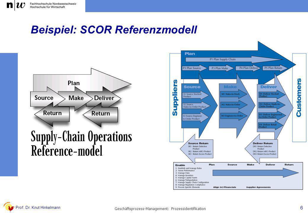 Beispiel: SCOR Referenzmodell