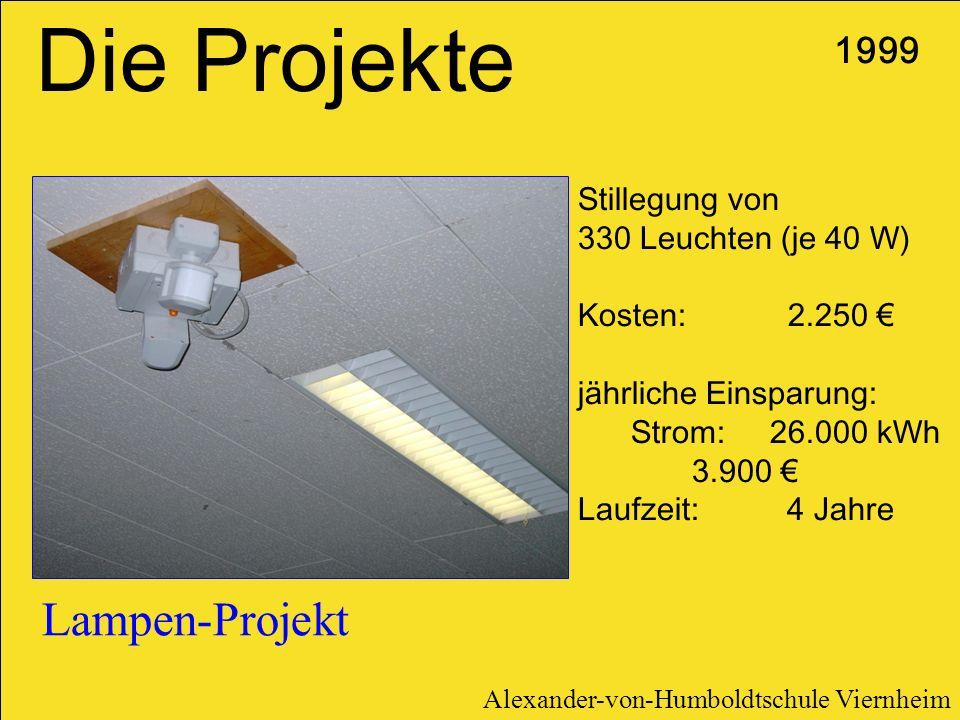 Die Projekte Lampen-Projekt 1999 Stillegung von 330 Leuchten (je 40 W)