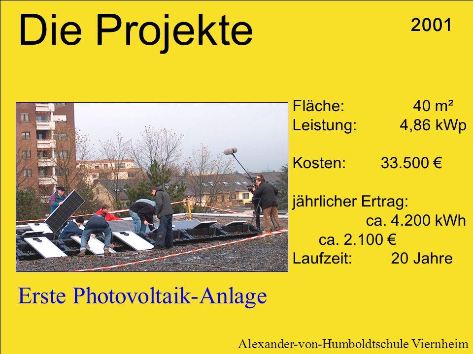 Erste Photovoltaik-Anlage