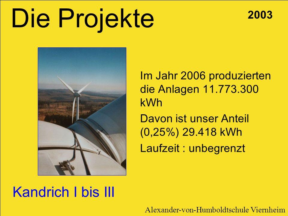 Die Projekte Kandrich I bis III 2003