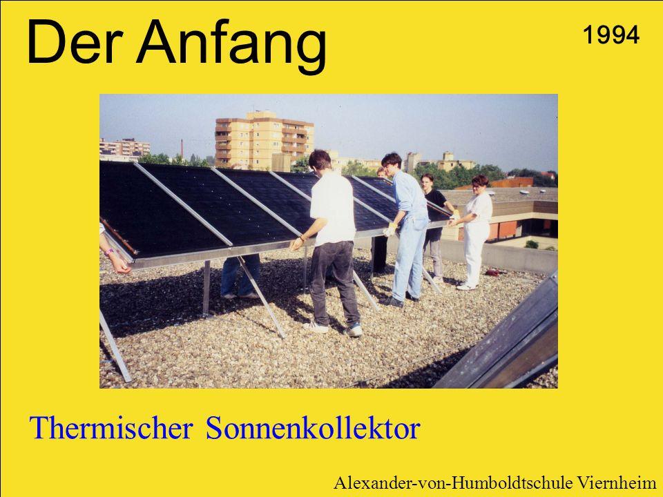 Thermischer Sonnenkollektor