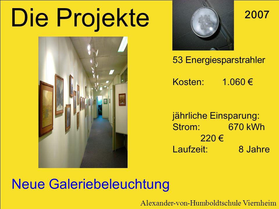 Neue Galeriebeleuchtung