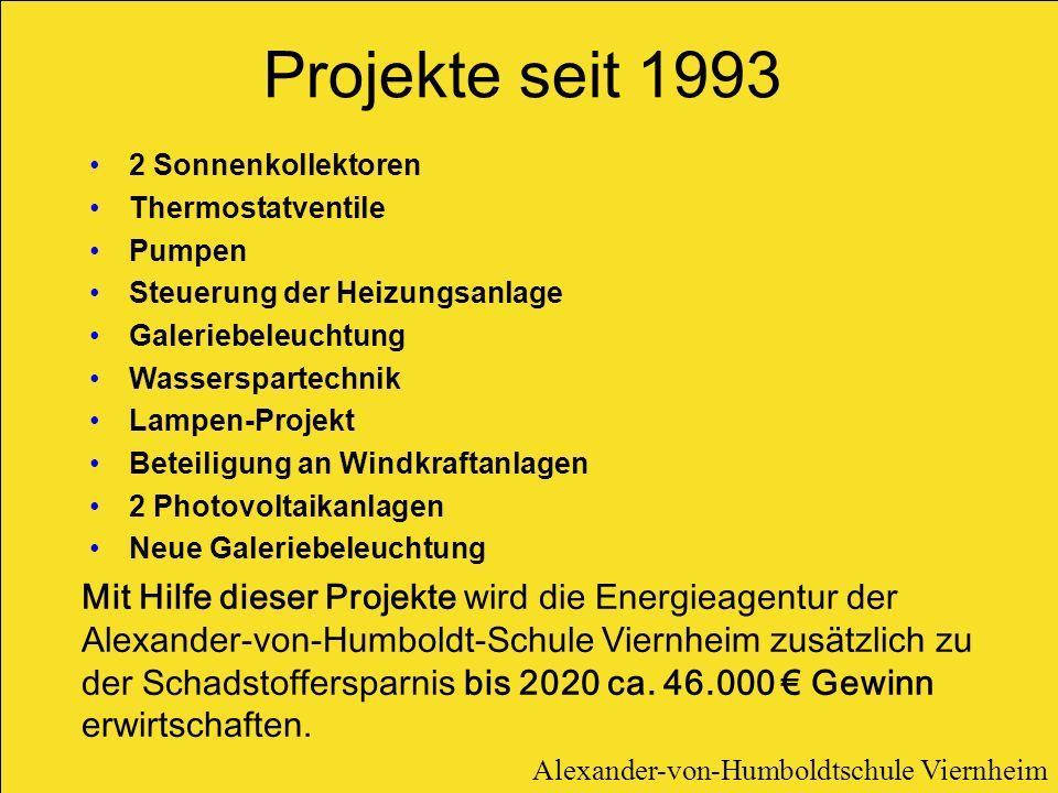 Projekte seit 1993 2 Sonnenkollektoren. Thermostatventile. Pumpen. Steuerung der Heizungsanlage.