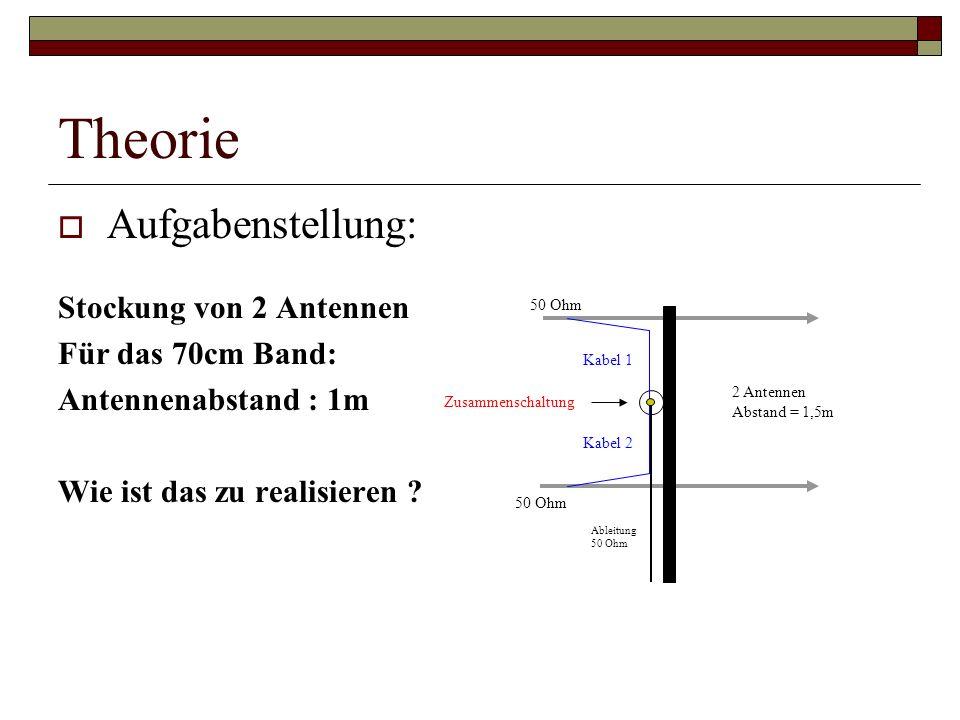 Theorie Aufgabenstellung: Stockung von 2 Antennen Für das 70cm Band: