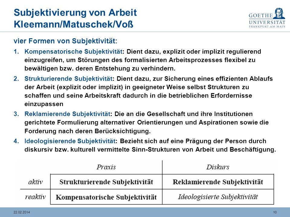 Subjektivierung von Arbeit Kleemann/Matuschek/Voß