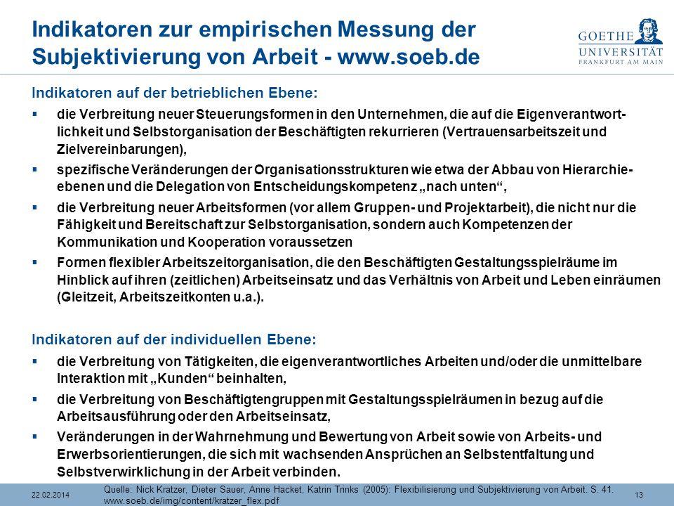 Indikatoren zur empirischen Messung der Subjektivierung von Arbeit - www.soeb.de