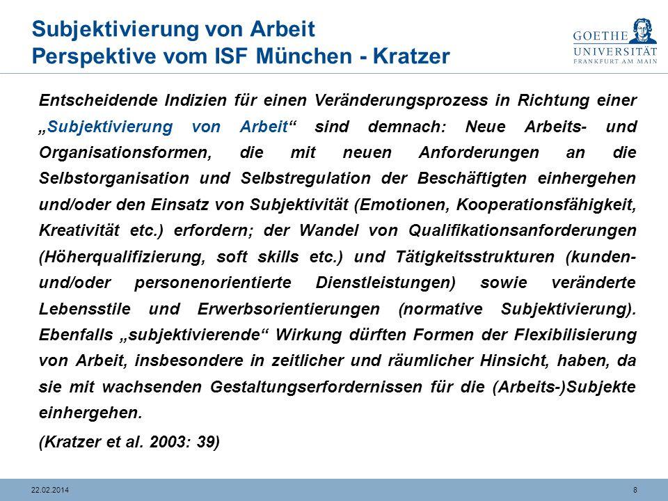 Subjektivierung von Arbeit Perspektive vom ISF München - Kratzer