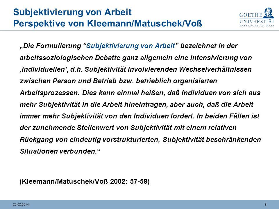 Subjektivierung von Arbeit Perspektive von Kleemann/Matuschek/Voß