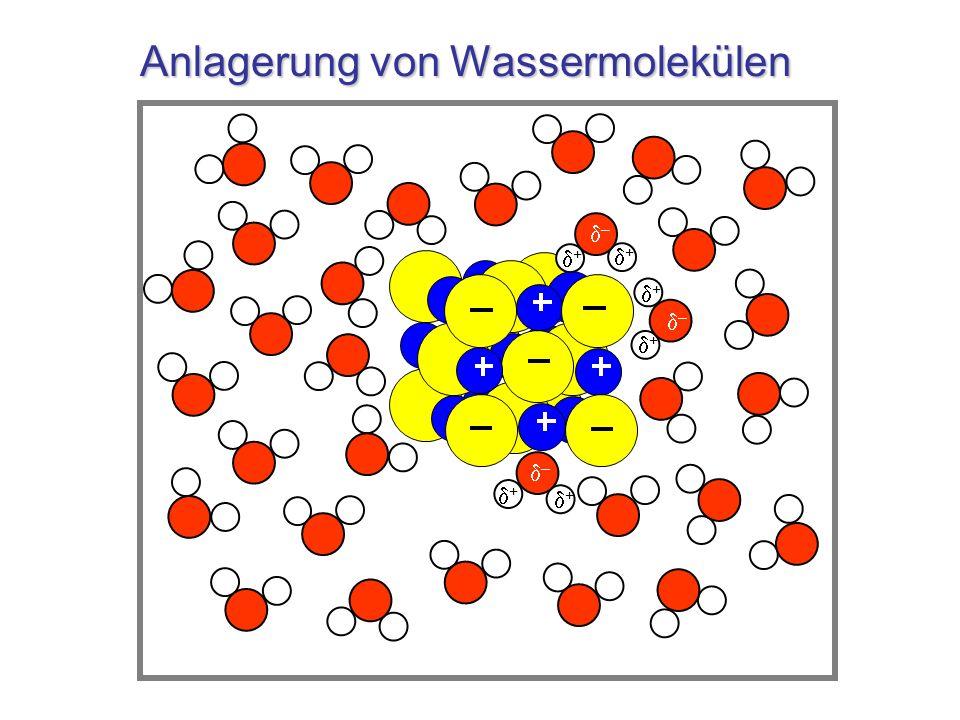 Anlagerung von Wassermolekülen